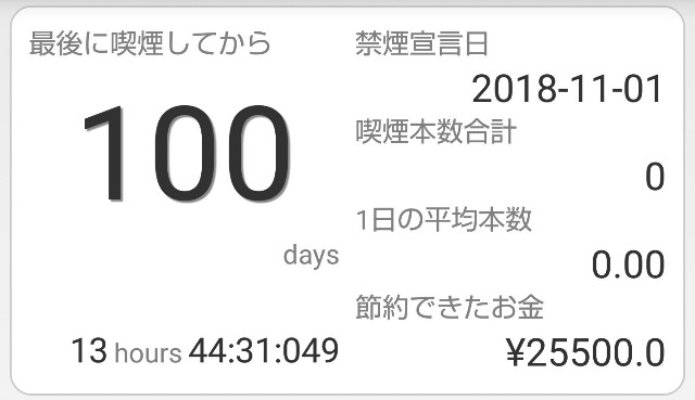 禁煙して100日