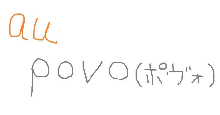 auの新料金プランpovo(ポヴォ)に切り替えた